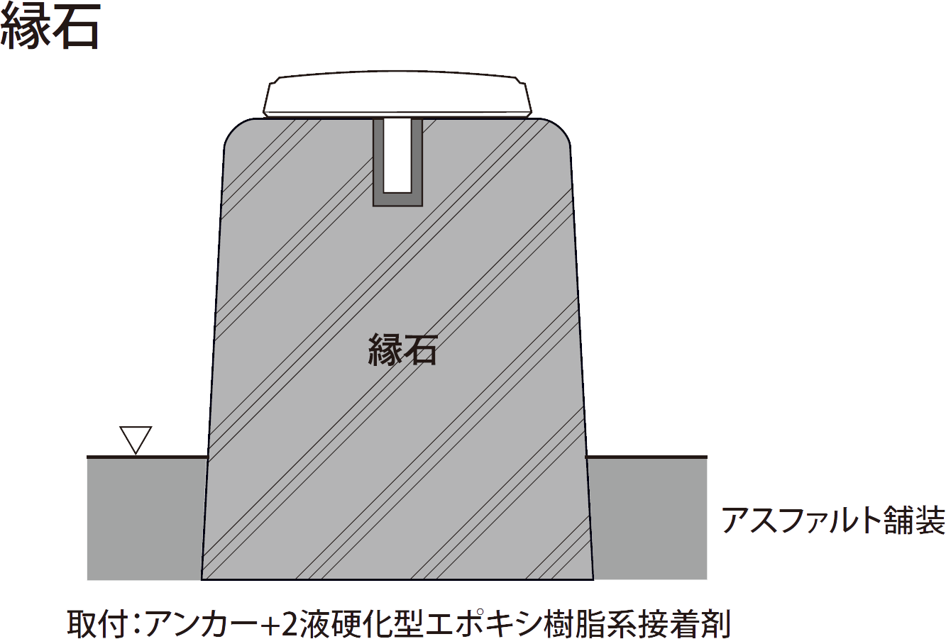 縁石の場合の取付図